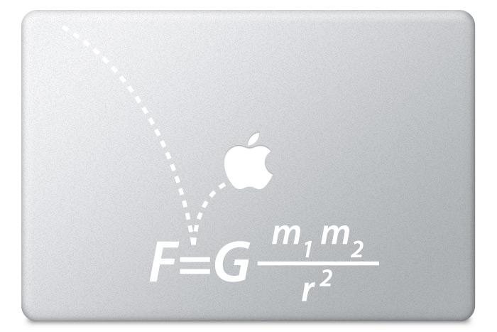 Fórmula da Gravidade